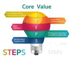 Core Value-01